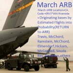 March ARB Originating Locations