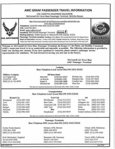 Mcconnell Afb Ks 67221 Uj Space A Info